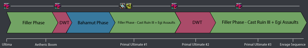 Phase 5: Post Suppression → Enrage: Rotation Alignment #1