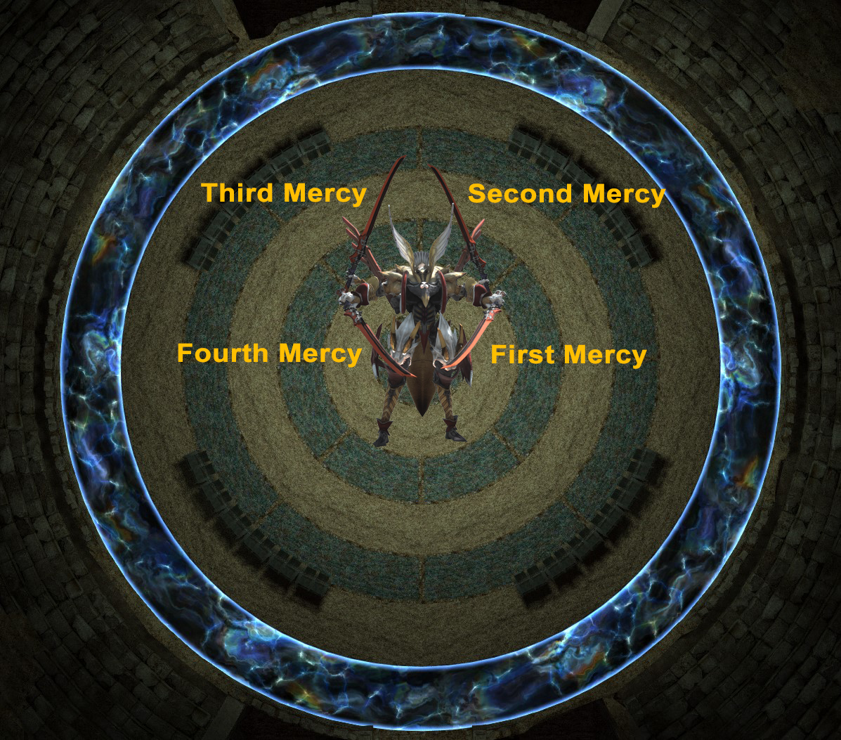 Trinity Seeker: Mercy Fourfold Example Order: Front Left → Back Left → Back Right → Front Right (Counter clockwise)