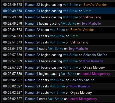 E5S: Ramuh's Untargetable Invisible Actors casting Volt Strike